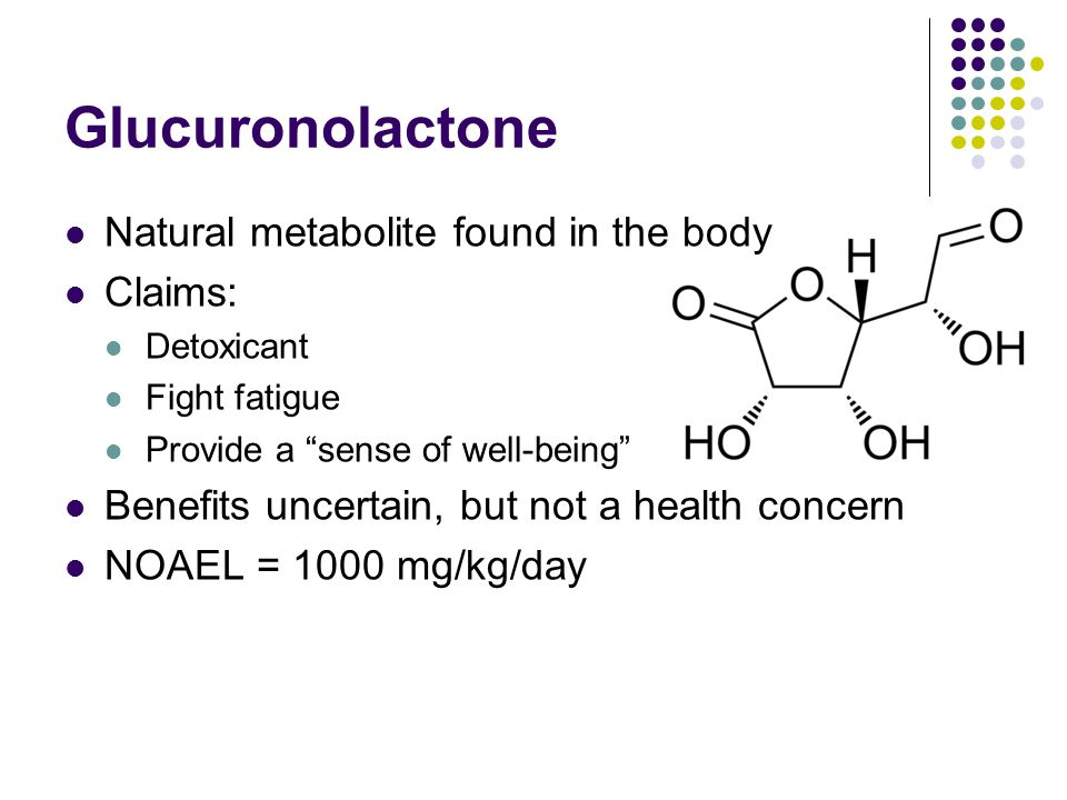 Glucuronolactone Natural metabolite found in the body Claims: