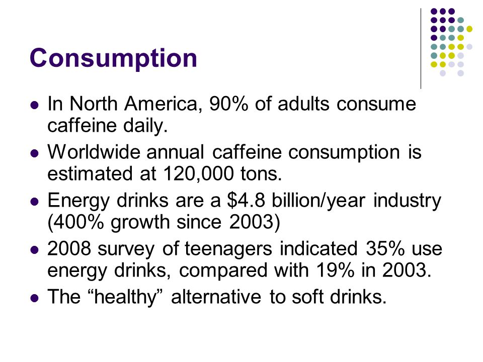 Consumption In North America, 90% of adults consume caffeine daily.