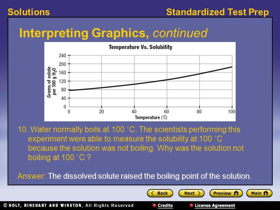 Interpreting Graphics, continued