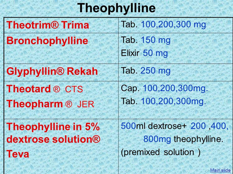 Theophylline Theotrim® Trima Bronchophylline Glyphyllin® Rekah