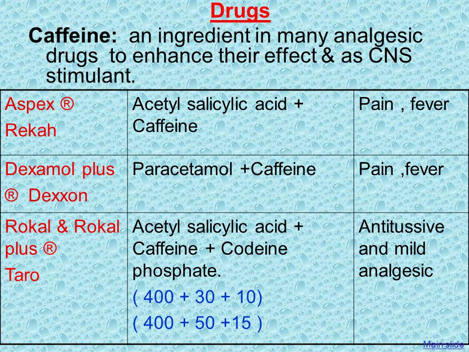 Drugs Caffeine: an ingredient in many analgesic drugs to enhance their effect & as CNS stimulant.