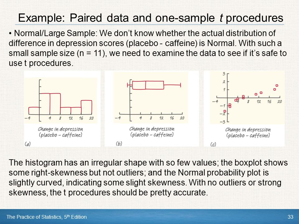 Example: Paired data and one-sample t procedures