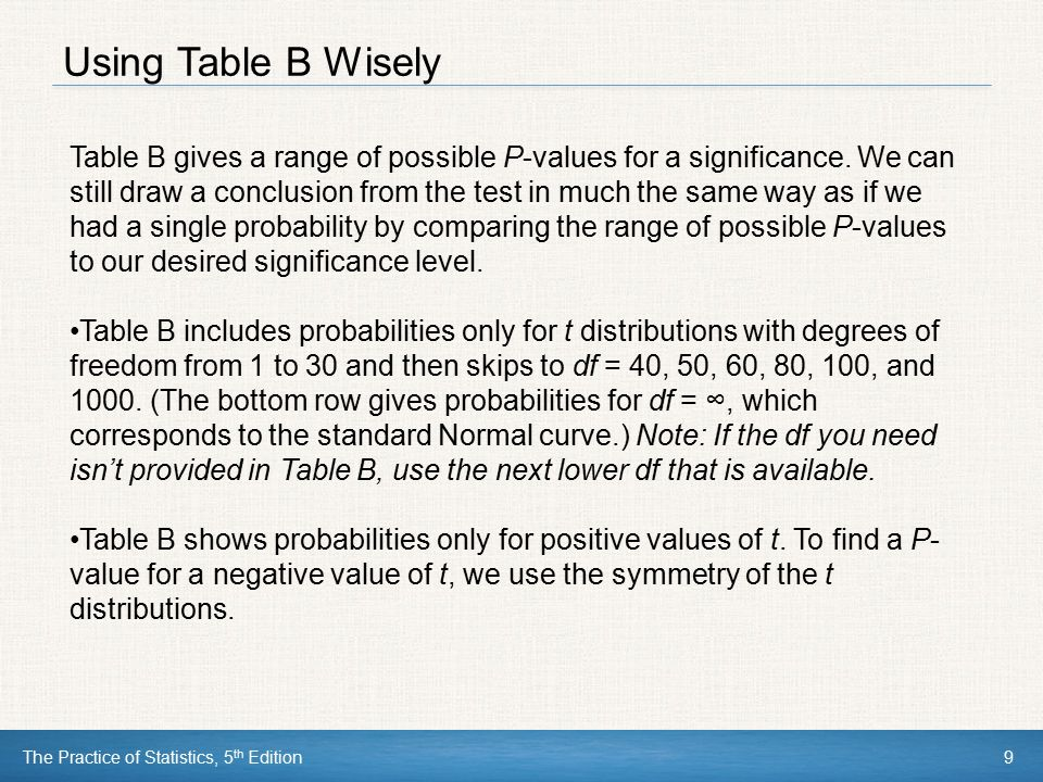 Using Table B Wisely