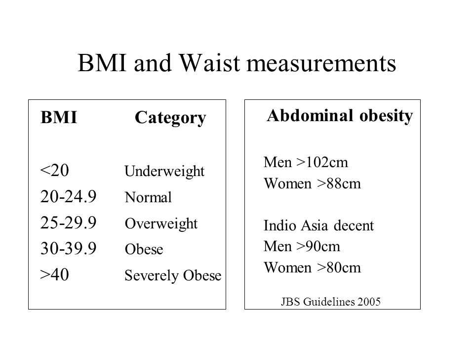 BMI and Waist measurements