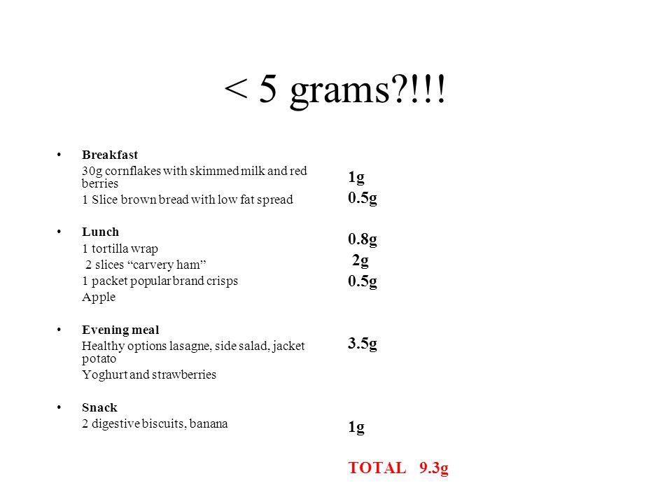 < 5 grams !!! 1g 0.5g 0.8g 2g 3.5g TOTAL 9.3g Breakfast