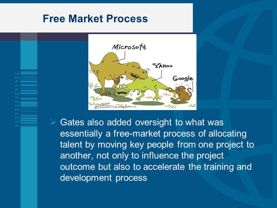 Free Market Process
