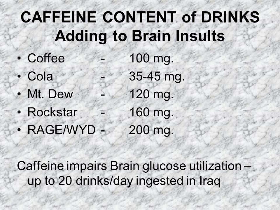 CAFFEINE CONTENT of DRINKS Adding to Brain Insults