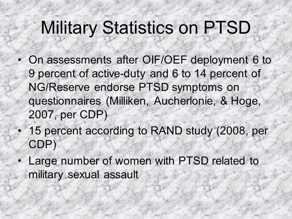 Military Statistics on PTSD
