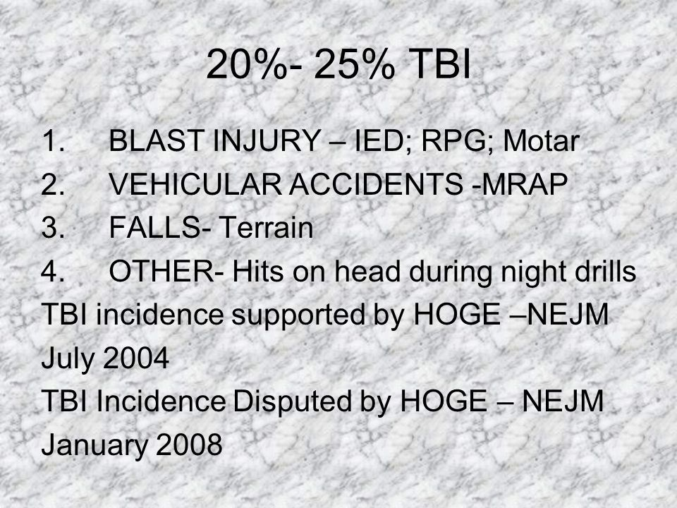20%- 25% TBI 1. BLAST INJURY – IED; RPG; Motar