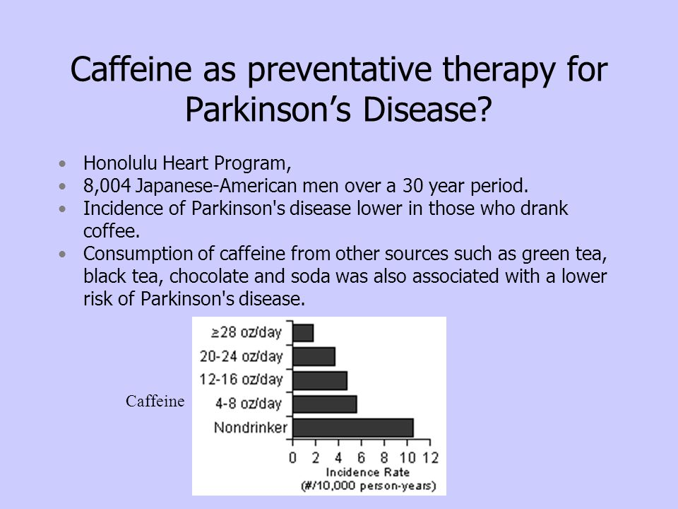 Caffeine as preventative therapy for Parkinson's Disease