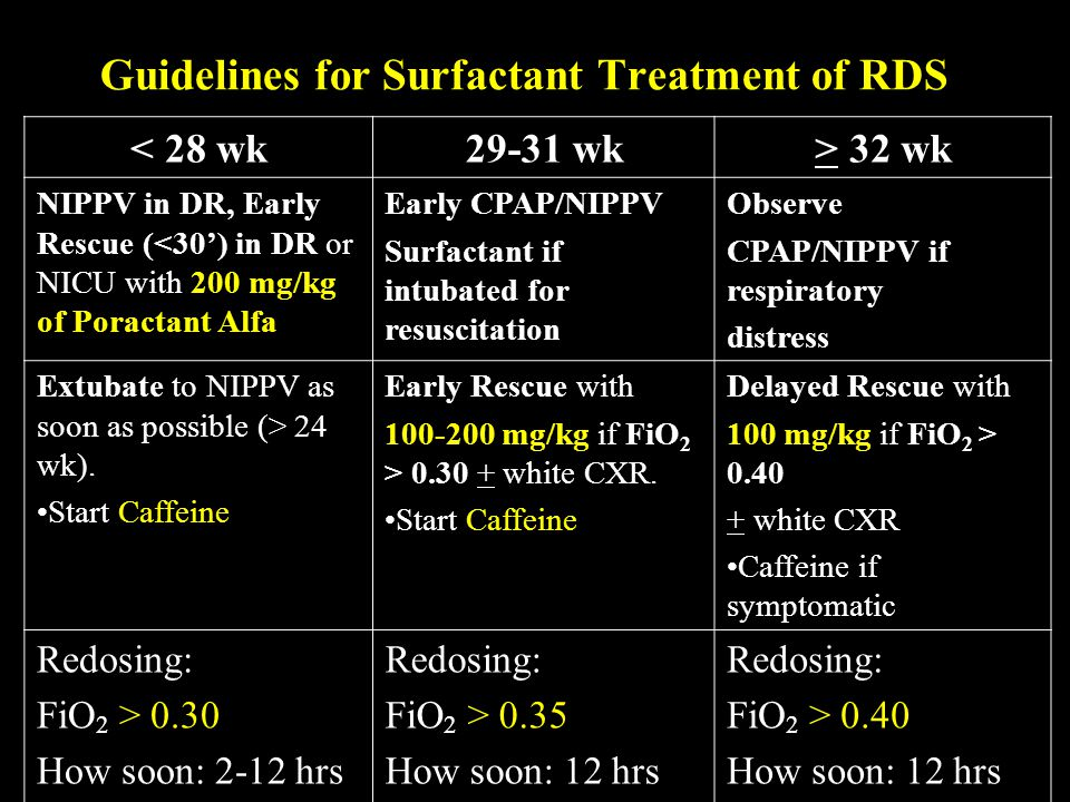 Guidelines for Surfactant Treatment of RDS