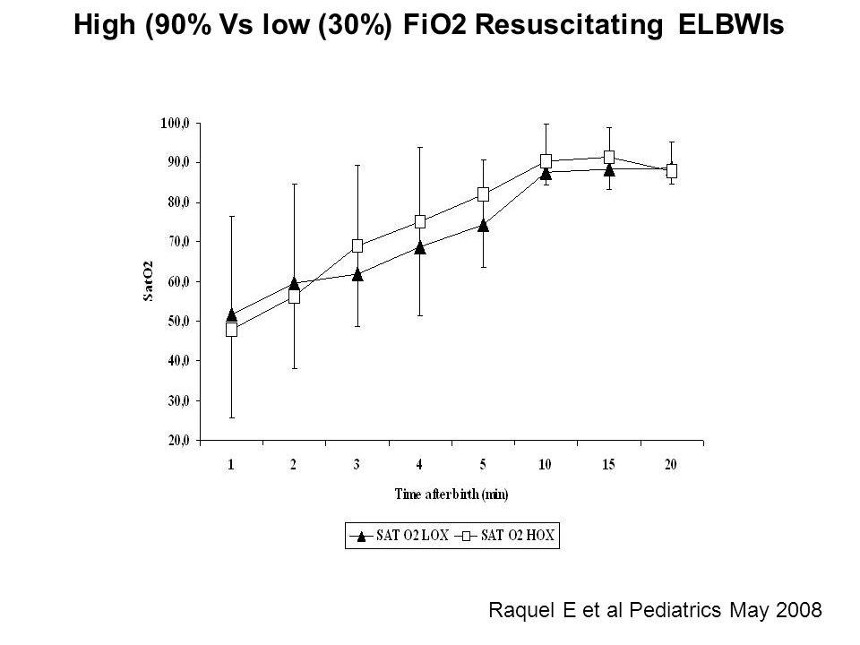 High (90% Vs low (30%) FiO2 Resuscitating ELBWIs