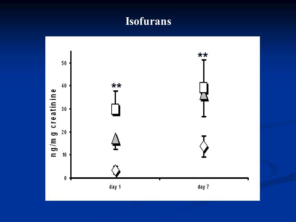 Isofurans ** **