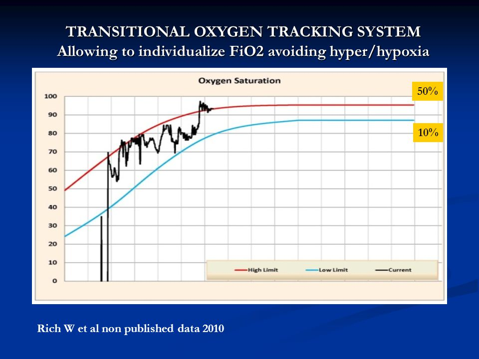TRANSITIONAL OXYGEN TRACKING SYSTEM