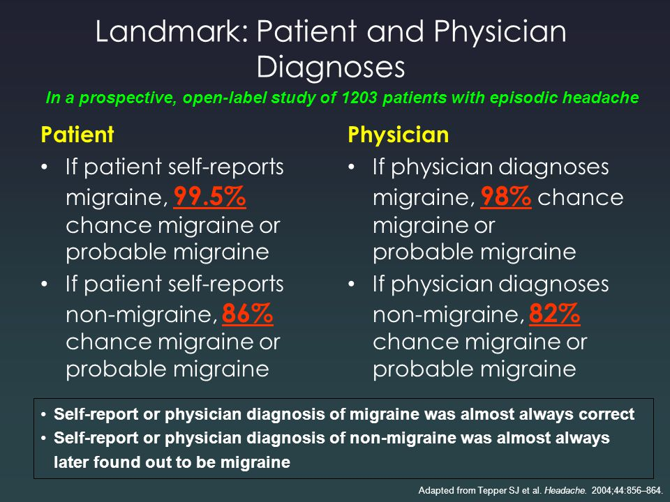 Landmark: Patient and Physician Diagnoses