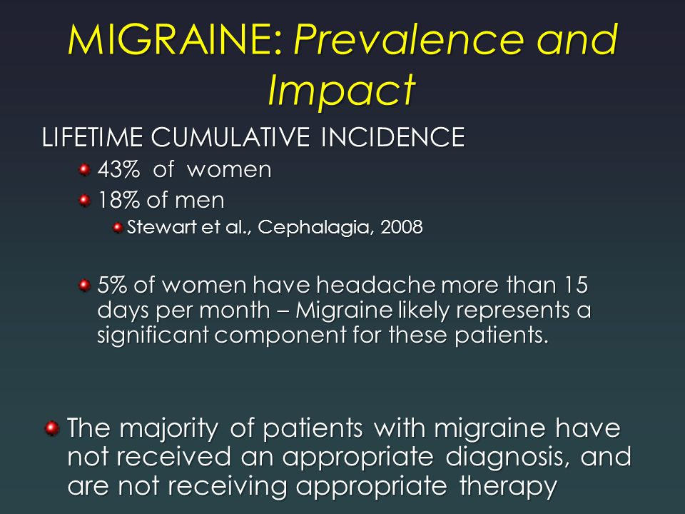 MIGRAINE: Prevalence and Impact