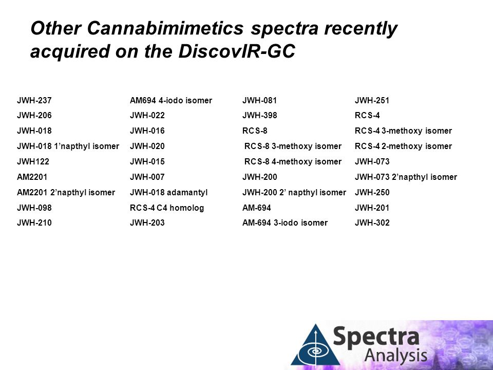 Other Cannabimimetics spectra recently acquired on the DiscovIR-GC