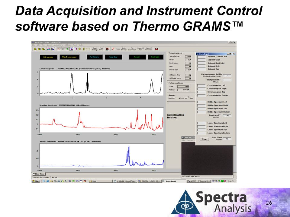 Data Acquisition and Instrument Control software based on Thermo GRAMS™