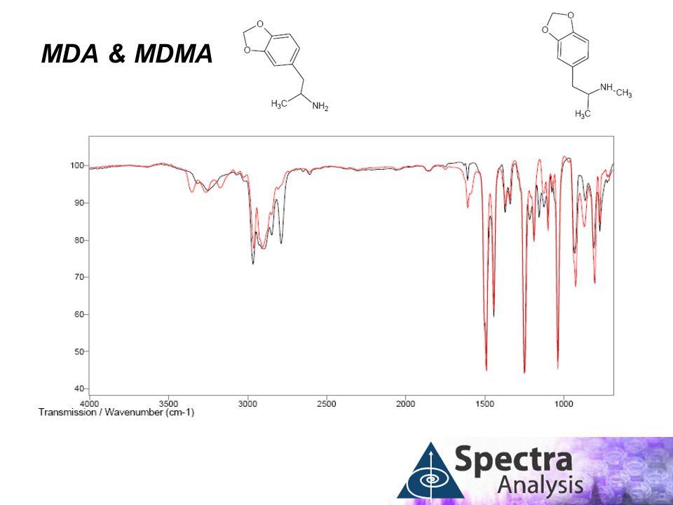 MDA & MDMA