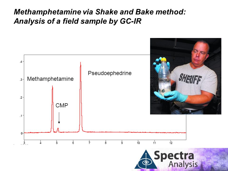 Methamphetamine via Shake and Bake method: Analysis of a field sample by GC-IR