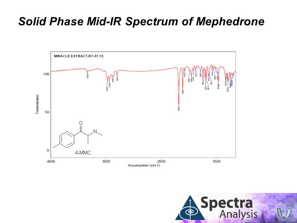 Solid Phase Mid-IR Spectrum of Mephedrone