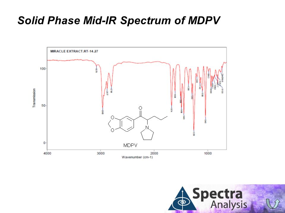 Solid Phase Mid-IR Spectrum of MDPV
