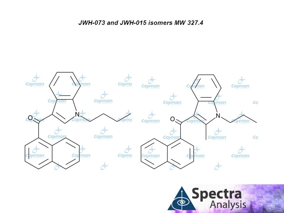 JWH-073 and JWH-015 isomers MW 327.4