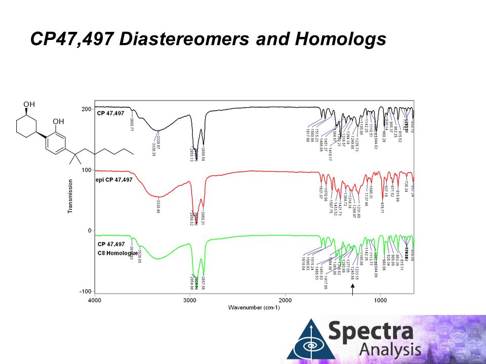 CP47,497 Diastereomers and Homologs