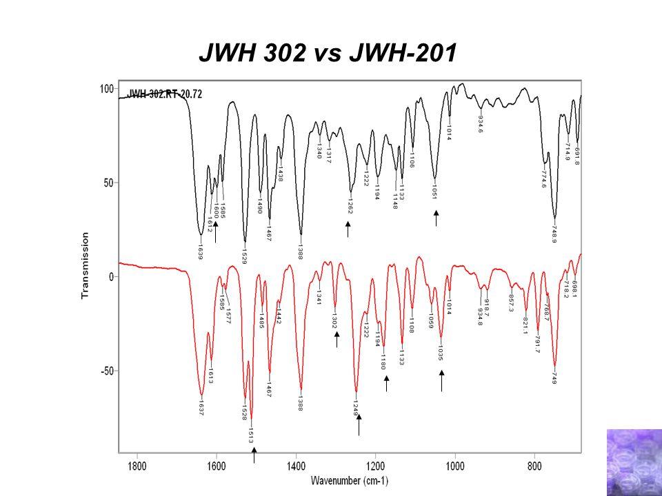 JWH 302 vs JWH-201