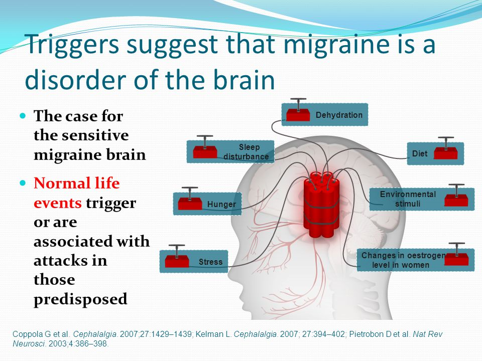 Triggers suggest that migraine is a disorder of the brain