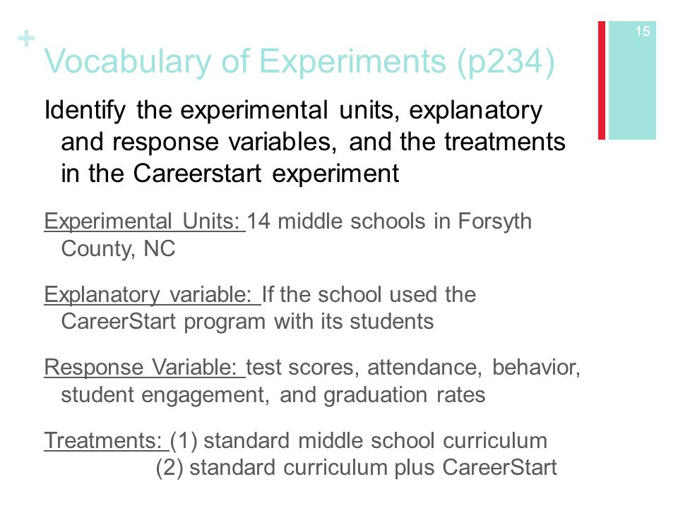 Vocabulary of Experiments (p234)