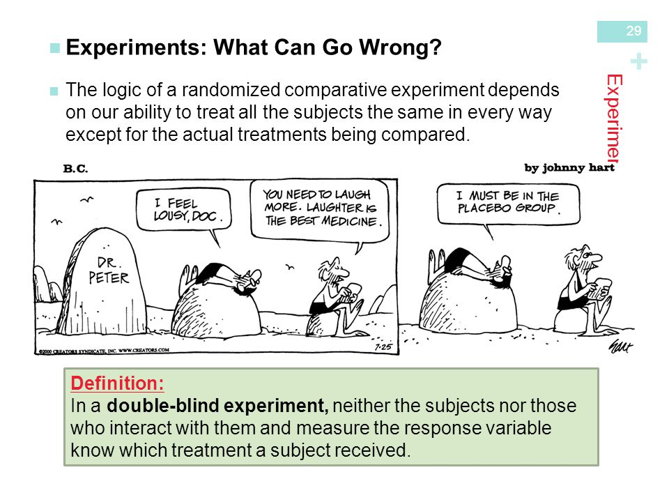 Experiments: What Can Go Wrong