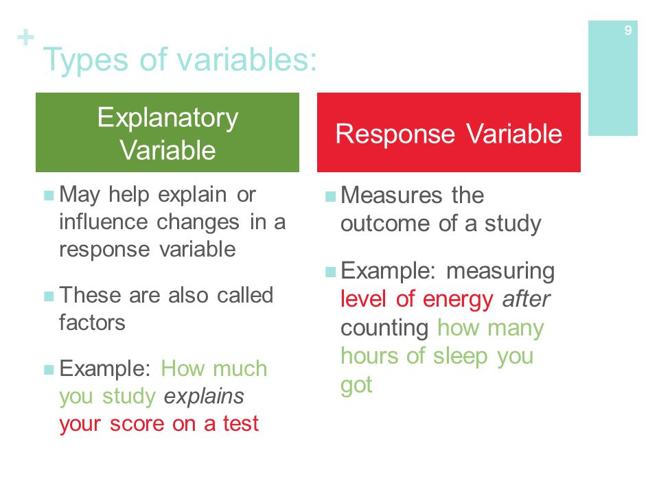 Types of variables: Explanatory Variable Response Variable