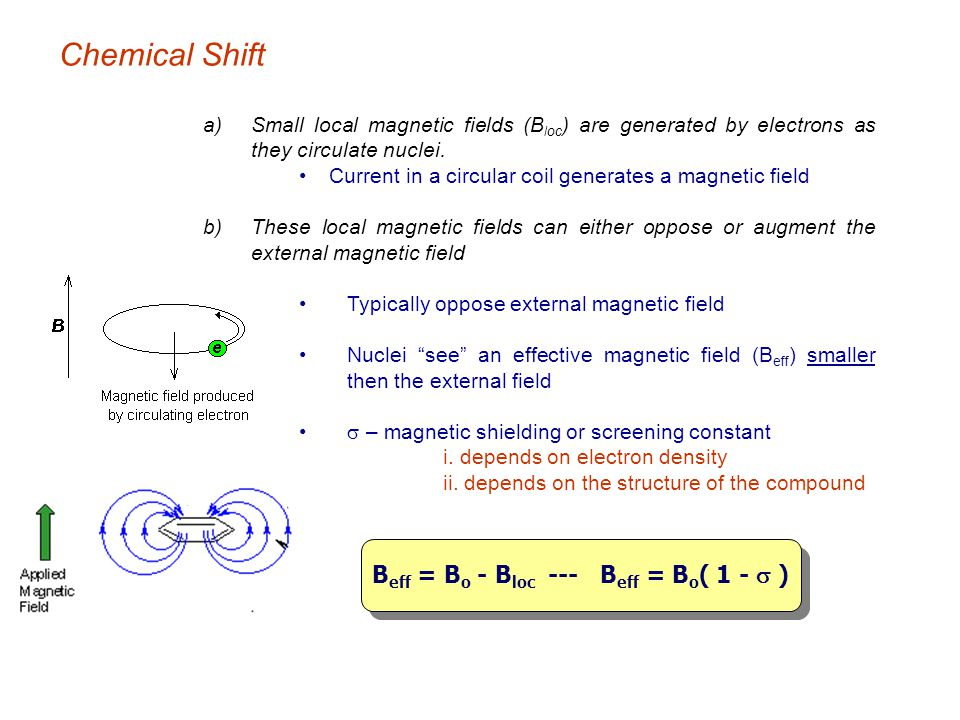 Chemical Shift Beff = Bo - Bloc --- Beff = Bo( 1 - s )