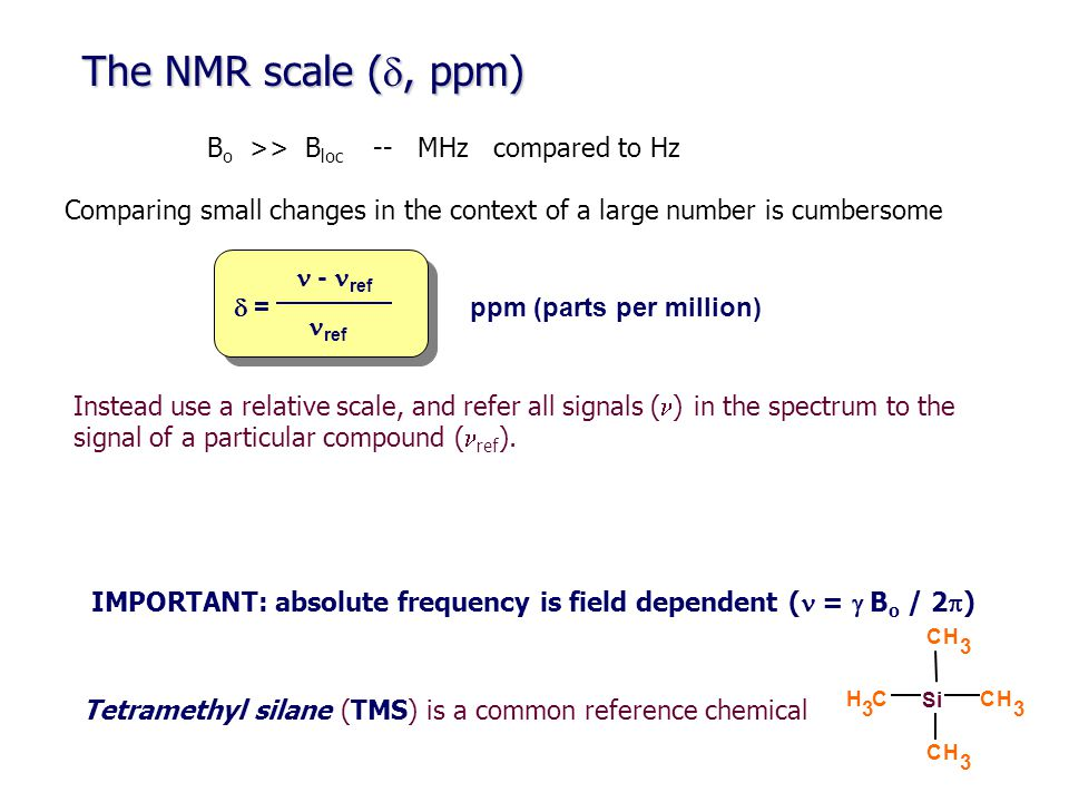 The NMR scale (d, ppm) n - nref Bo >> Bloc -- MHz compared to Hz