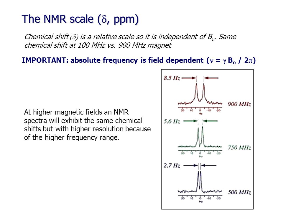 The NMR scale (d, ppm) Chemical shift (d) is a relative scale so it is independent of Bo. Same chemical shift at 100 MHz vs. 900 MHz magnet.