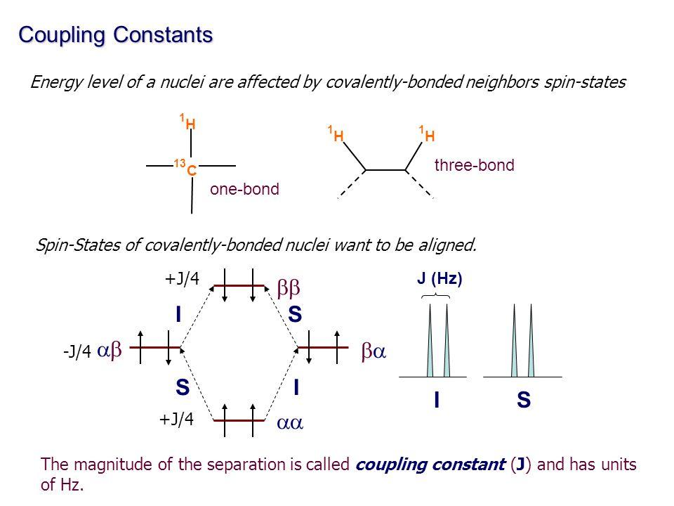 Coupling Constants bb I S ab ba S I I S aa