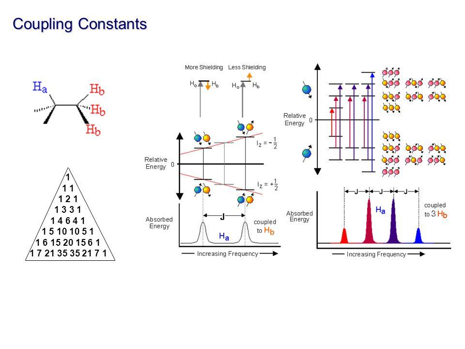 Coupling Constants 1 1 1 1 2 1 1 3 3 1 1 4 6 4 1 1 5 10 10 5 1 1 6 15 20 15 6 1 1 7 21 35 35 21 7 1