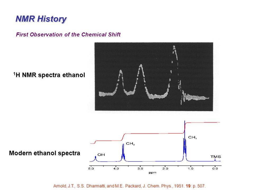 NMR History 1H NMR spectra ethanol Modern ethanol spectra