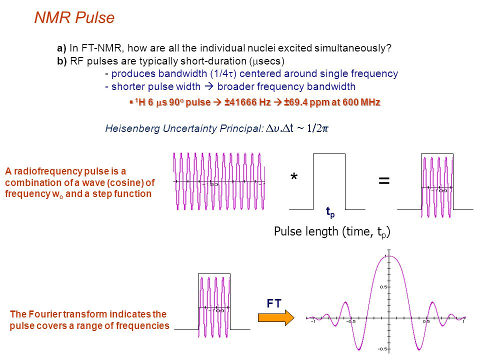 * = NMR Pulse tp Pulse length (time, tp) FT
