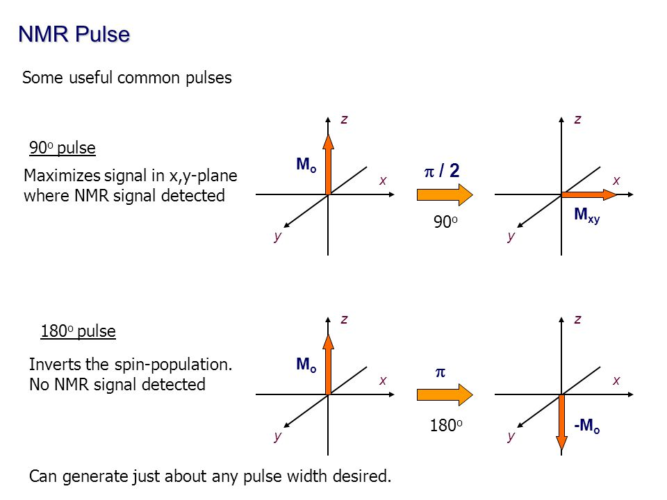 NMR Pulse p / 2 p Some useful common pulses 90o pulse Mo