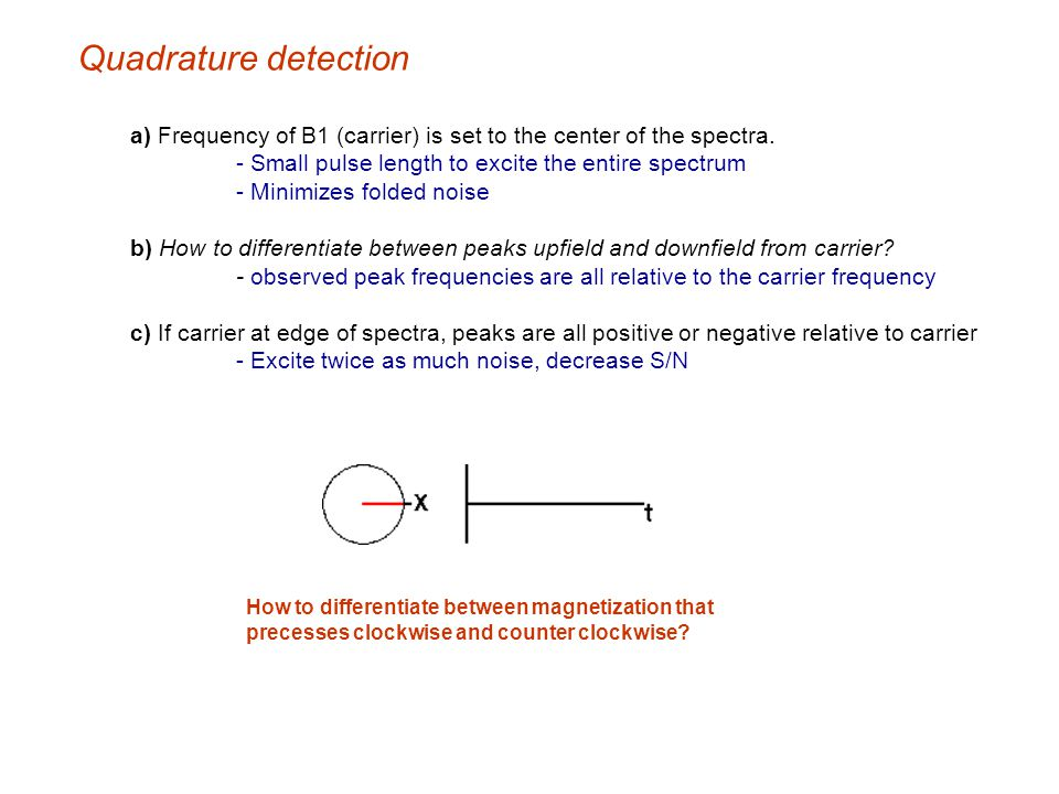 Quadrature detection a) Frequency of B1 (carrier) is set to the center of the spectra. - Small pulse length to excite the entire spectrum.