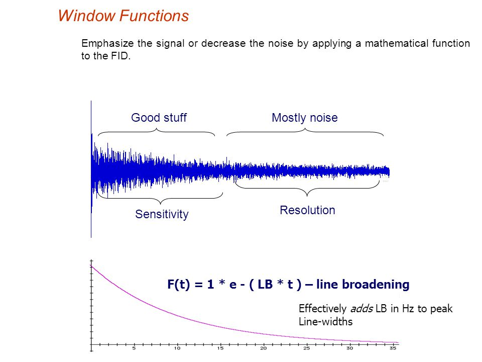 Window Functions Good stuff Mostly noise Resolution Sensitivity