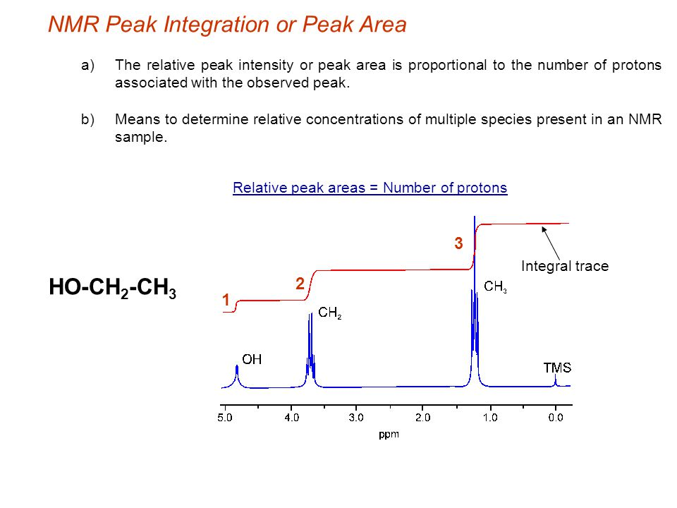 NMR Peak Integration or Peak Area