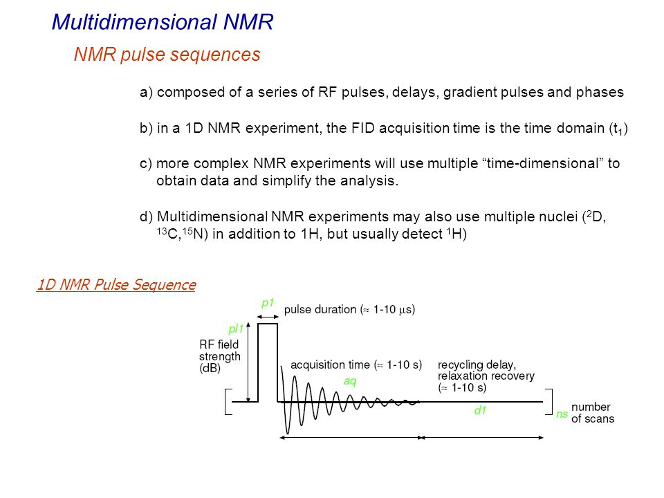 Multidimensional NMR NMR pulse sequences