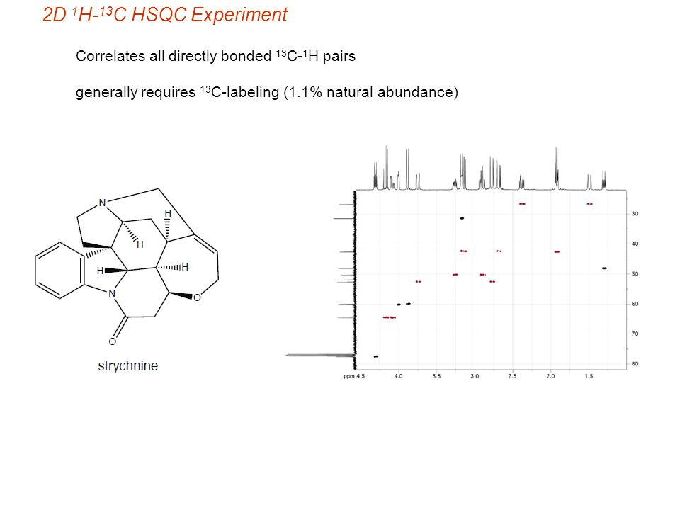 2D 1H-13C HSQC Experiment Correlates all directly bonded 13C-1H pairs