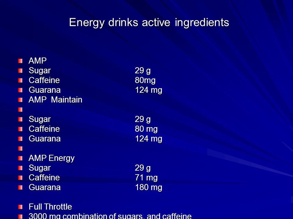 Energy drinks active ingredients