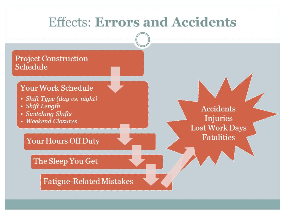Effects: Errors and Accidents