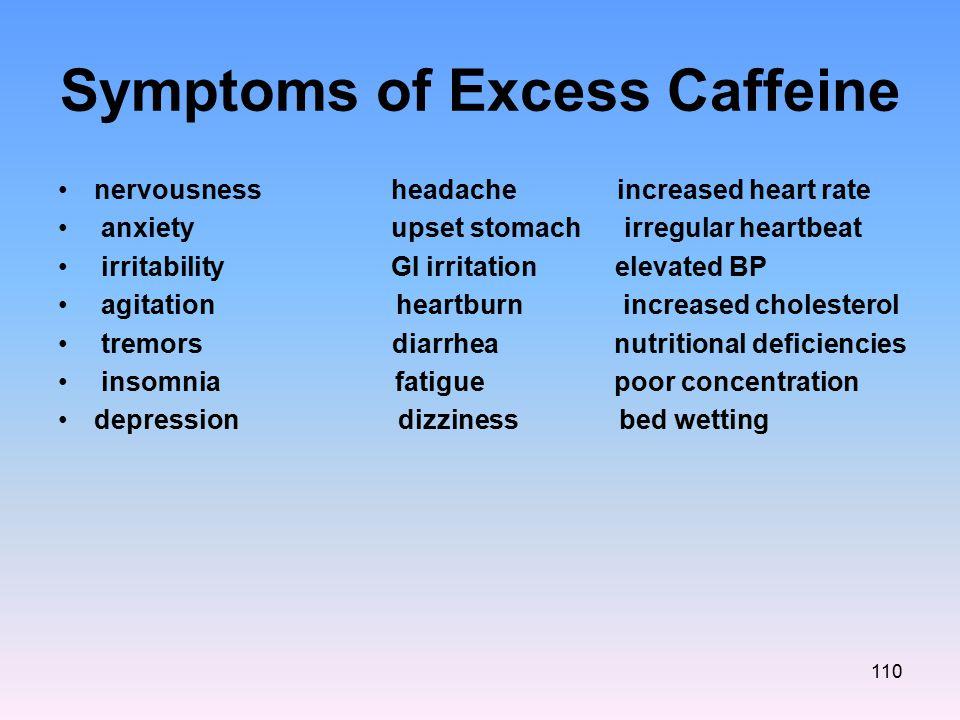 Symptoms of Excess Caffeine