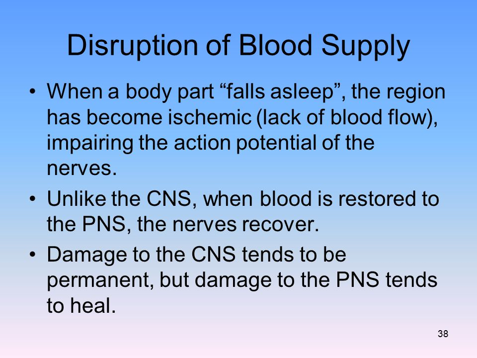 Disruption of Blood Supply